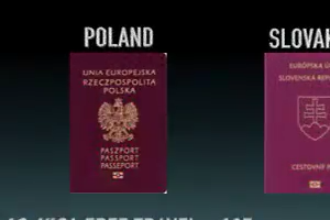 10 Strongest Passports in the World